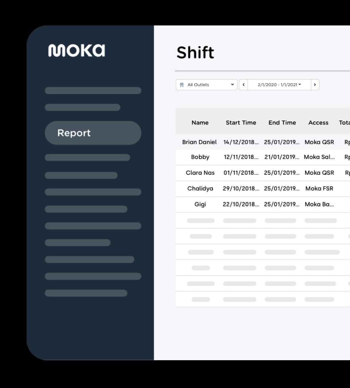 Aplikasi point of sale Moka yang mengamankan dan mengelola data karyawan, serta untuk memonitor sif kerja karyawan yang bertugas